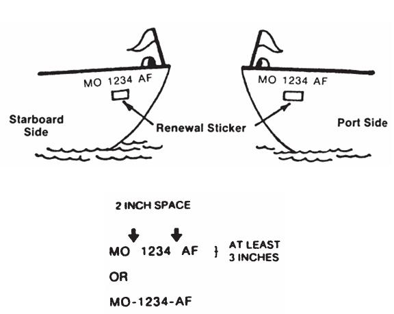 Boat Numbering Diagram